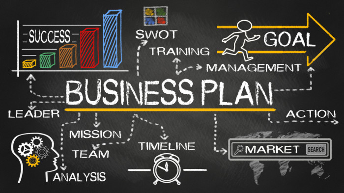 Faire Un Business Plan Pour Une Start up